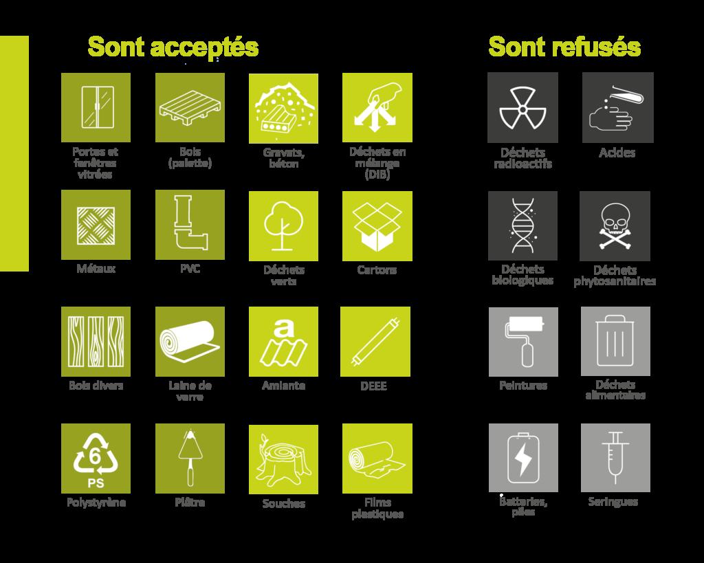 Liste des différents déchets acceptés et refusés par l'entreprise Valorsol environnement